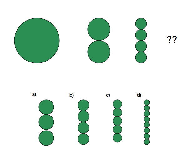 Recognizing Visual Patterns Brilliant Math Science Wiki