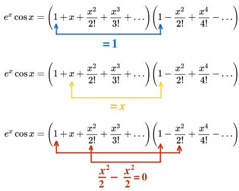 Taylor Series Manipulation | Brilliant Math & Science Wiki