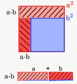 Polynomial Arithmetic Level 2 Challenges Practice Problems Online
