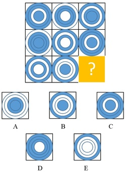 Recognizing Visual Patterns | Brilliant Math & Science Wiki