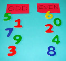 Even and Odd Numbers | Brilliant Math & Science Wiki