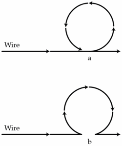 Ampere's law (Quantitative) Practice Problems Online | Brilliant