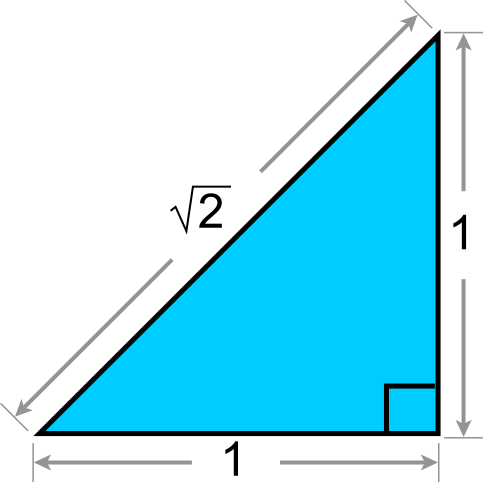 Square Root of 2 Diagram