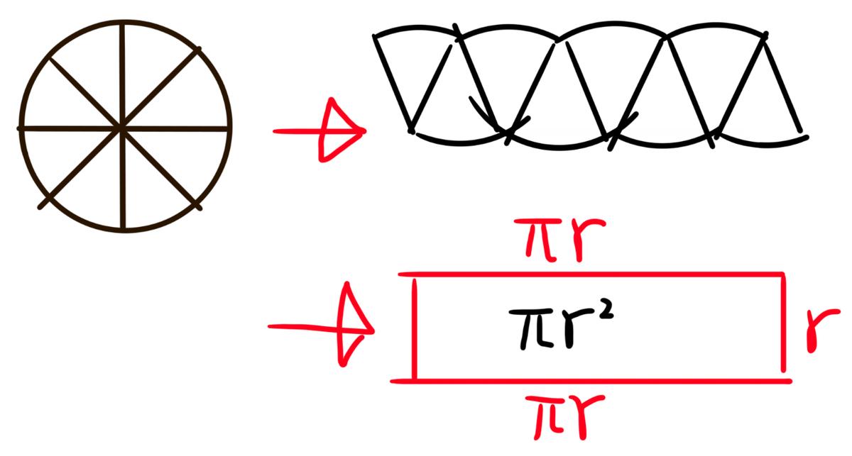 Image 1.1.1-4 图1.1.1-4