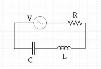 RLC Circuits (Alternating Current) | Brilliant Math & Science Wiki