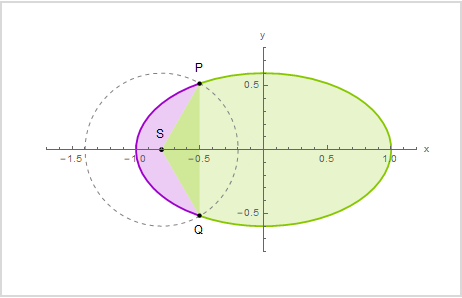 Geometric Probability | Brilliant Math & Science Wiki