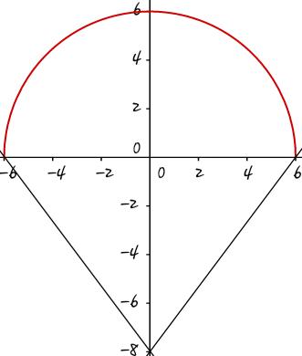 Volume Problem Solving | Brilliant Math & Science Wiki