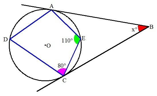 Tangent to Circles - Problem Solving | Brilliant Math & Science Wiki
