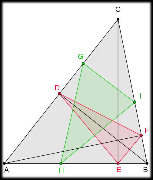 The red triangle has a smaller perimeter than the green one.
