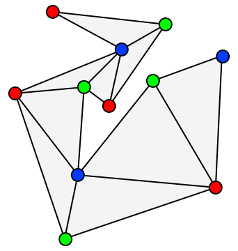 The vertex cover is not unique.  Each set vertices; blue, green, and red, form a vertex cover.