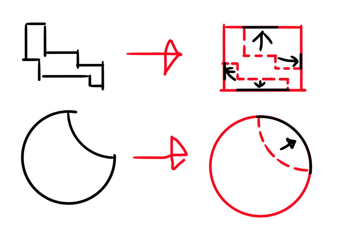 Image 1.1.2-1 图1.1.2-1