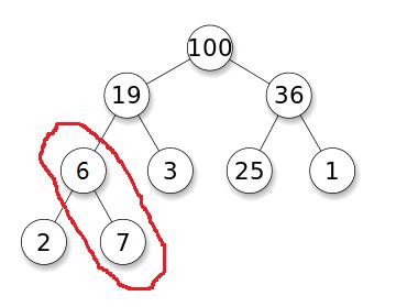 Heap Sort | Brilliant Math & Science Wiki