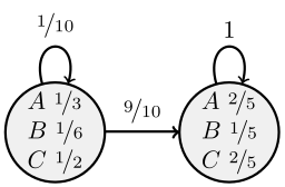 Hidden Markov Models | Brilliant Math & Science Wiki