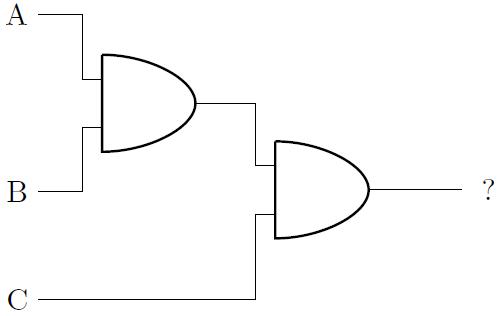 Discrete Mathematics   Brilliant Math & Science Wiki