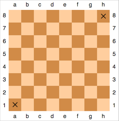 Two antipodal corner squares have been removed from this board. Is it still possible to tile it with dominoes?