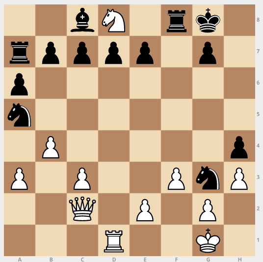 Chess Puzzles   Brilliant Math & Science Wiki