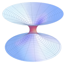 """An Einstein-Rosen Bridge, formed from """"pasting together"""" two black holes"""