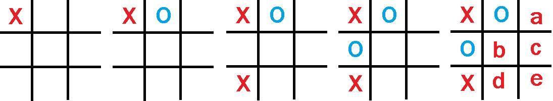 Tic Tac Toe   Brilliant Math & Science Wiki