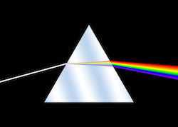 White light enters a prism on the left, then is separated according to wavelength into a rainbow pattern.