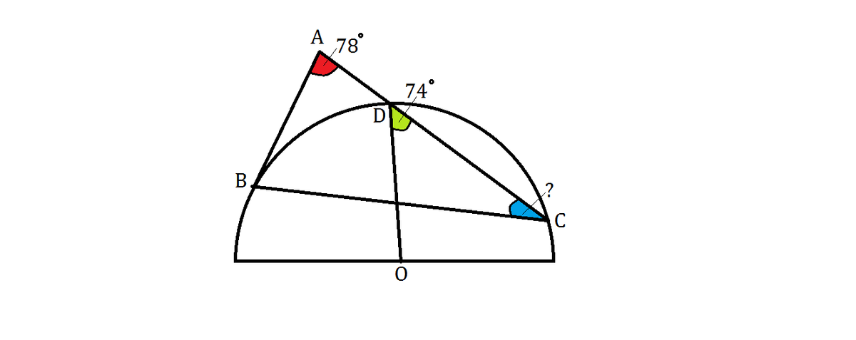 Alternate Segment Theorem | Brilliant Math & Science Wiki