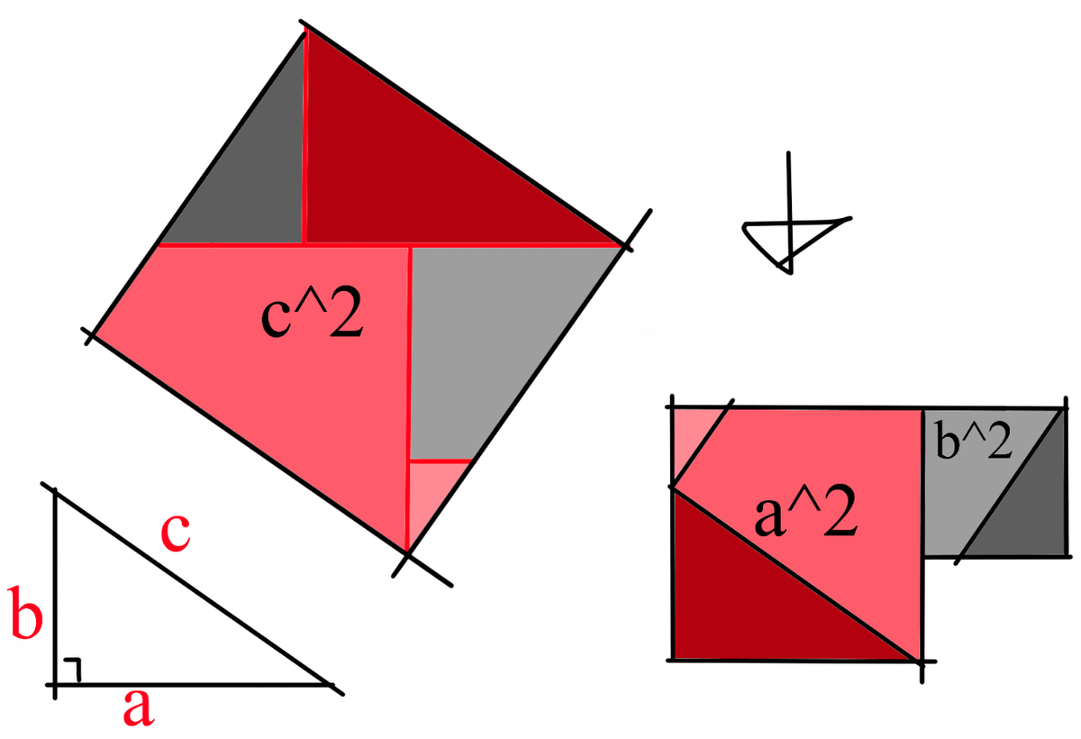 Image 2.1.2-1 图2.1.2-1