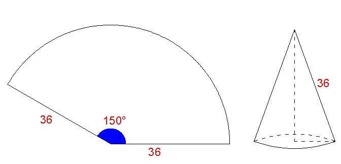 Surface Area of a Cone | Brilliant Math & Science Wiki