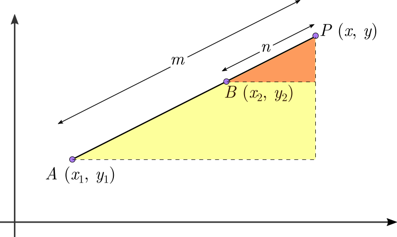 Section Formula | Brilliant Math & Science Wiki
