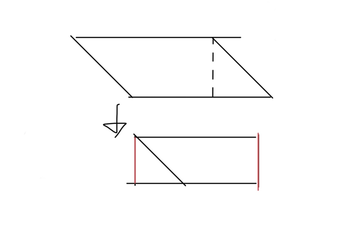 Image 1.1.1-3 图1.1.1-3