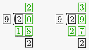 Arithmetic Puzzles - Fill in the Blanks | Brilliant Math & Science Wiki