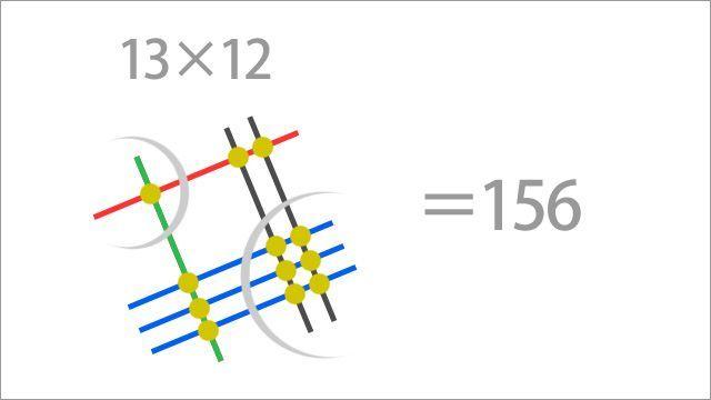 Mental Math Tricks   Brilliant Math & Science Wiki