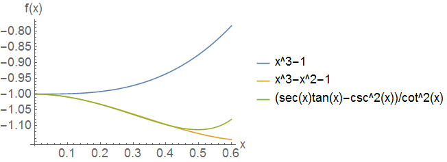 Small-angle approximations to \(f(x)\) based on different truncations of the Taylor series for cosine. The refined truncation is necessary to obtain any useful precision for small angles.