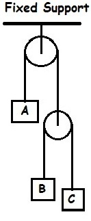 Constraint Relation   Brilliant Math & Science Wiki