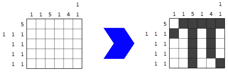 An example of a <strong>nonogram</strong>