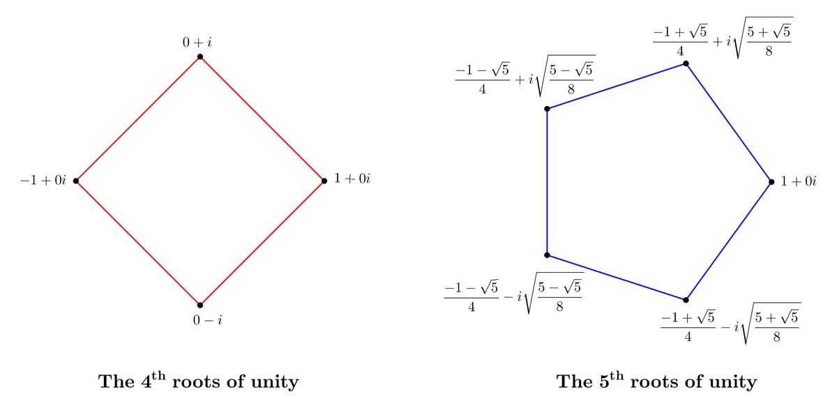 Roots of Unity | Brilliant Math & Science Wiki