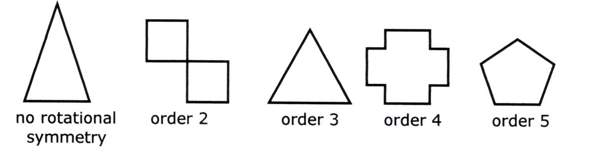 Math League Blog: ixL Transformations Review