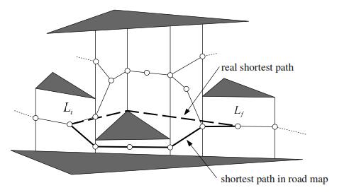Basic Shapes, Polygons, Trigonometry | Brilliant Math