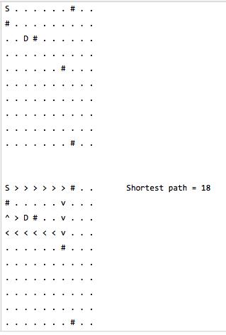 Dijkstra's Shortest Path Algorithm | Brilliant Math