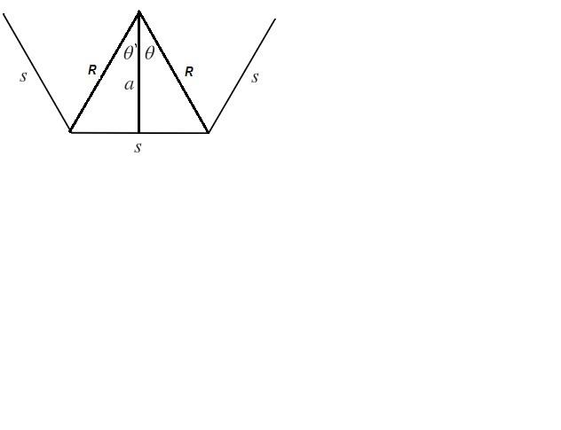 Regular Polygons | Brilliant Math & Science Wiki