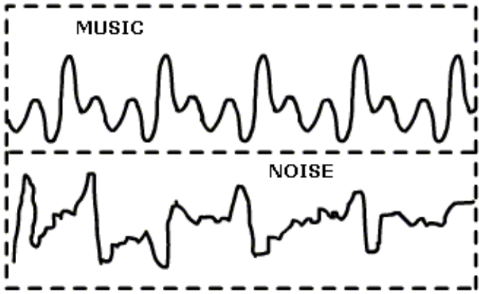 Sound | Brilliant Math & Science Wiki