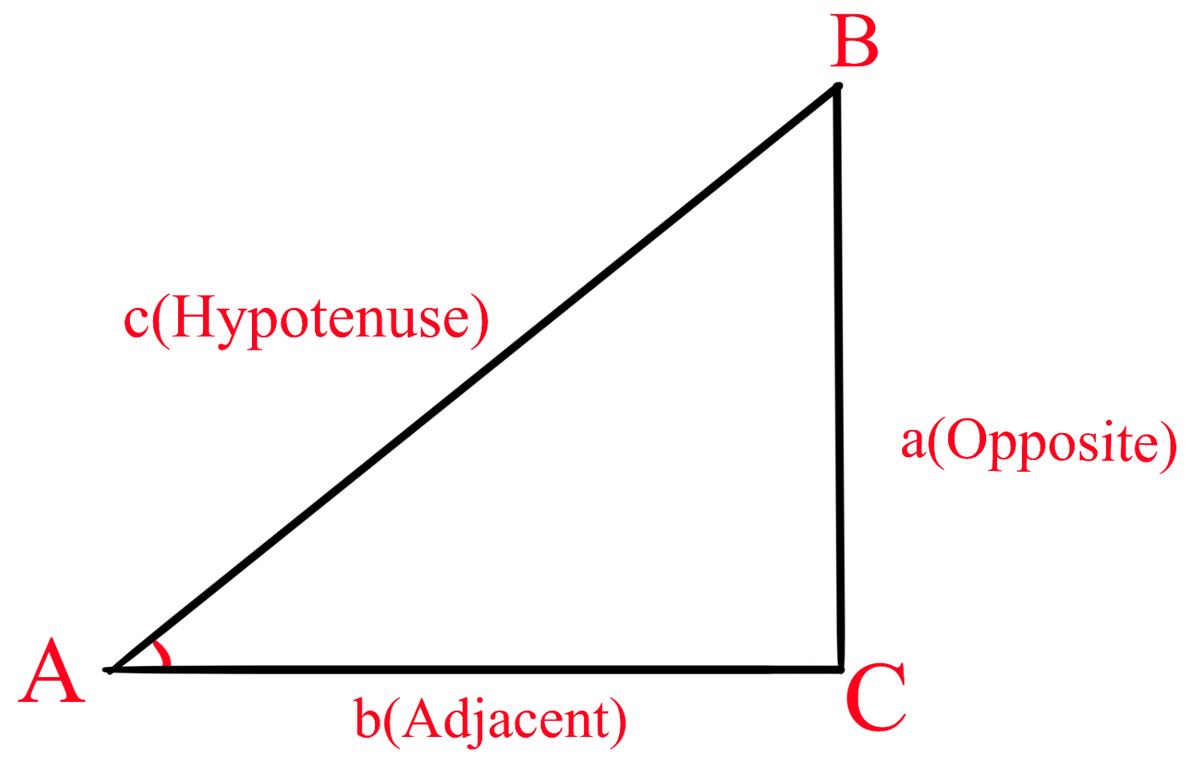 Image 2.1.1-1 图2.1.1-2