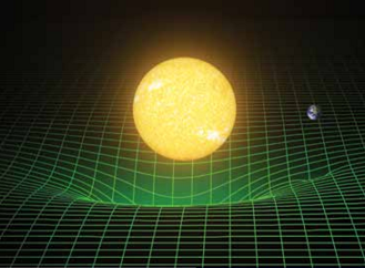 Earth's gravitational attraction to the sun in the rubber sheet analogy [2].