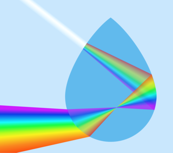 An artist's rendering of refraction and reflection in a water droplet.