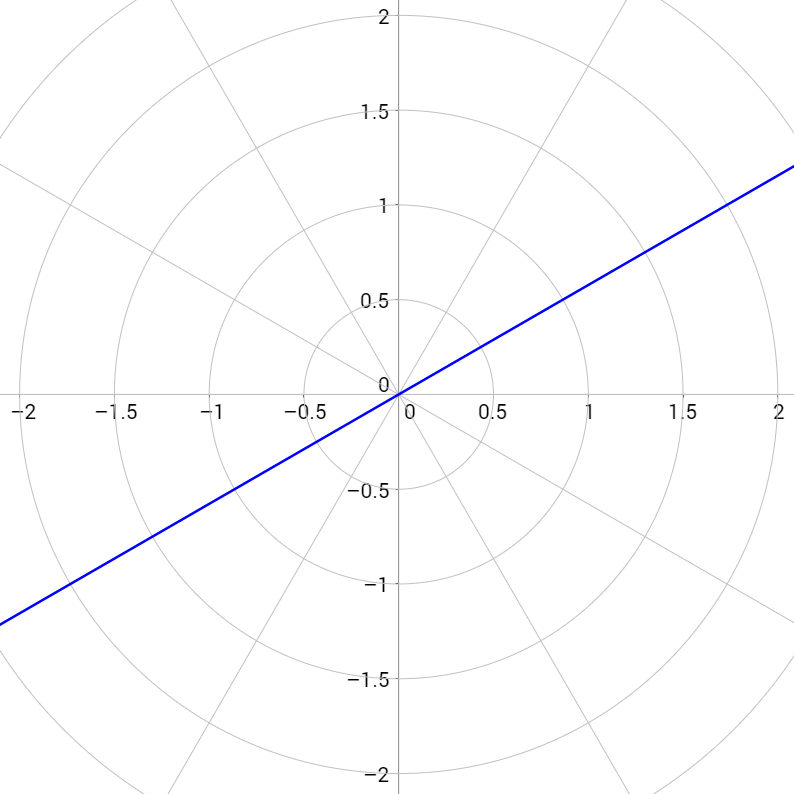 \[\theta=\frac{\pi}{6}\]