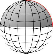 The red arc represents the arc subtended by the azimuth.