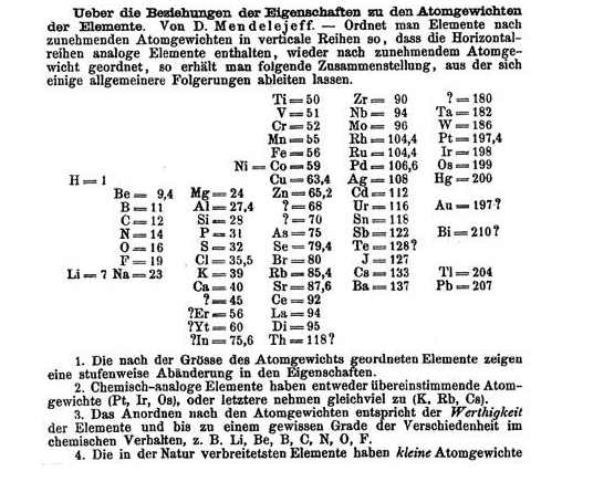 Mendeleev's periodic table was first published in the German chemistry journal Zeitschrift fϋr Chemie in 1869.