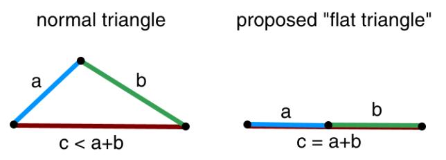angle degrees