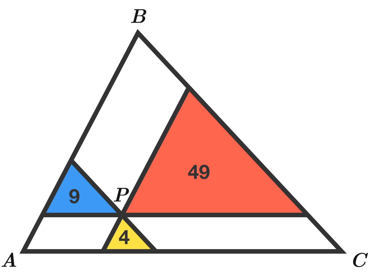 The areas of these 3 smaller triangles are 4, 9, and 49. What's the area of the big, outer triangle?