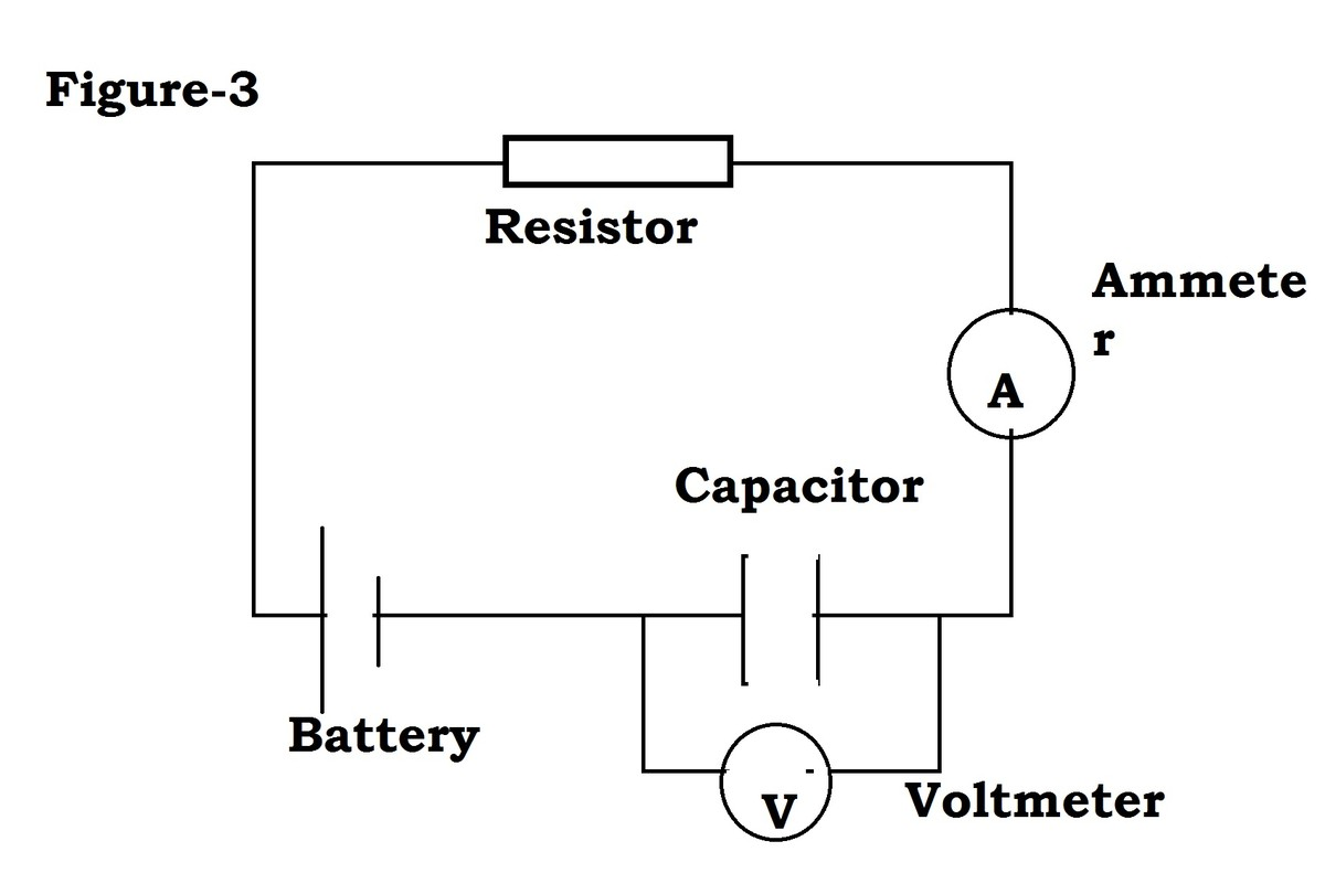 Electricity And Magnetism Problem A From My Book 10 Circuit Diagram With Ammeter Now The Changed Voltmeter Is Connected In R C As Shown Figure 3