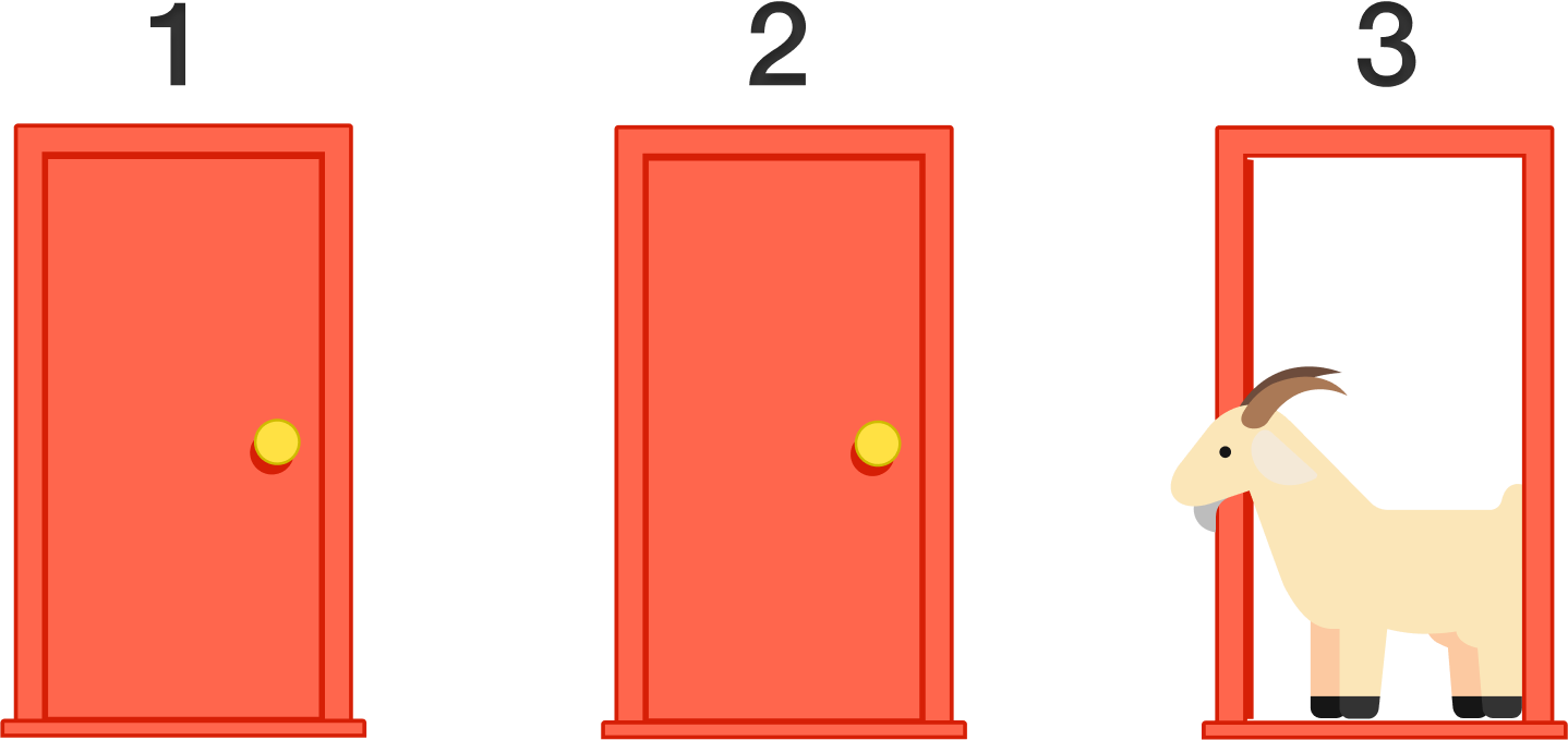 In the problem you are on a game show being asked to choose between three doors. Behind each door there is either a car or a goat. You choose a door.  sc 1 st  Brilliant : three doors - pezcame.com