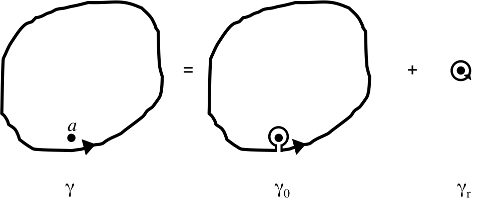 cauchy integral formula brilliant math science wiki
